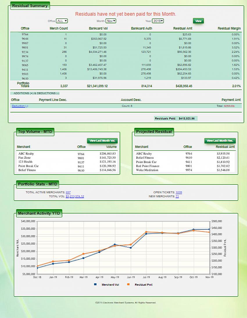 iso-agent-sales-myportfolio-portal